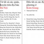 chuyen phat nhanh Ha Noi Kien Giang